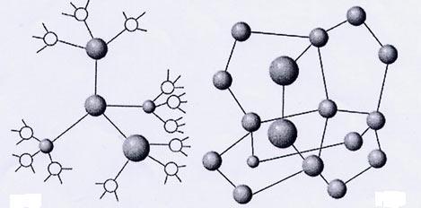 Структура молекул воды